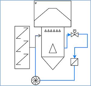 Schéma de représentation d'un flottateur FloliBull et d'un floculateur FloBell